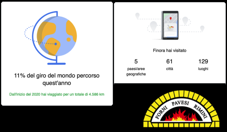 Forni Pavesi Rimini - costruzione forni professionali